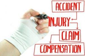 Do I Have a Personal Injury Claim?